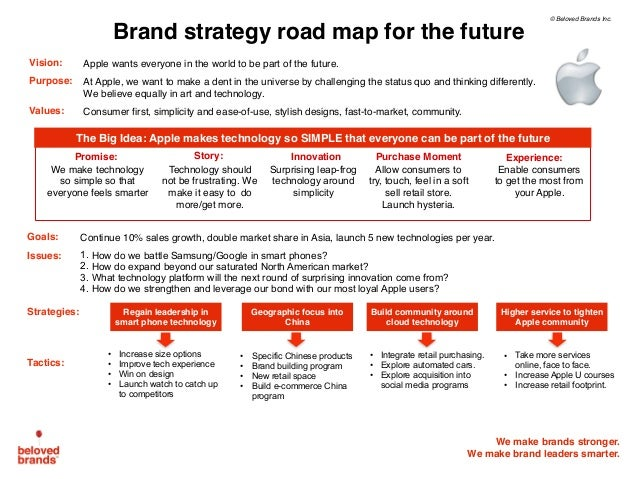 We make brands stronger. We make brand leaders smarter. Promise: Experience:Innovation Purchase MomentStory: Vision: Purpo...