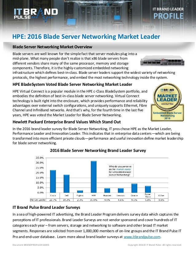 Document BRANDPROFILE2016006 Copyright 2016© IT Brand Pulse. All rights reserved. HPE: 2016 Blade Server Networking Market...