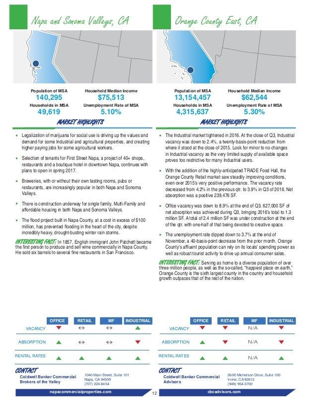 Median Household Income Newport Beach Ca