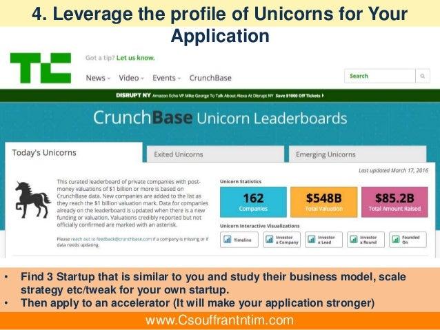 2016 brandentrepreneurs business bootcamps csouffrantntim 76 4 malvernweather Images