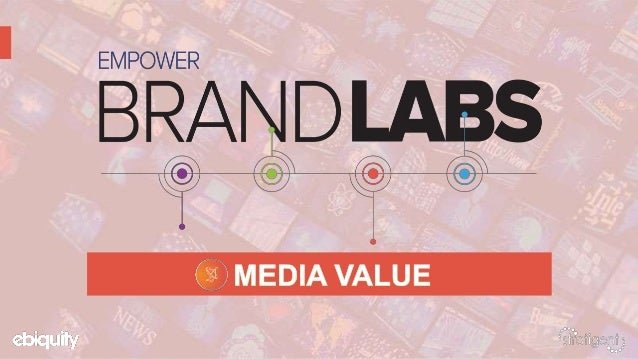 #EMPOWERBL16 Brand Lab Schedule Driving Media Agency Accountability & Results Programmatic 101: The Programmatic Ecosystem...