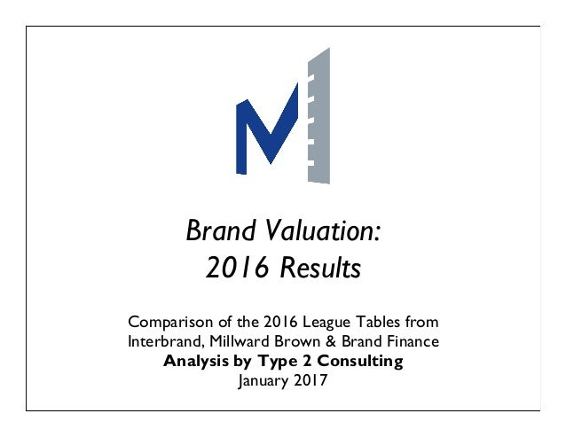P1Does Marketing Matter? January 2009 Brand Valuation: 2016 Results Comparison of the 2016 League Tables from Interbrand, ...