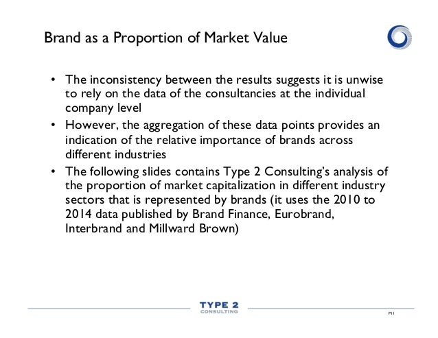P11 Brand as a Proportion of Market Value • The inconsistency between the results suggests it is unwise to rely on the da...