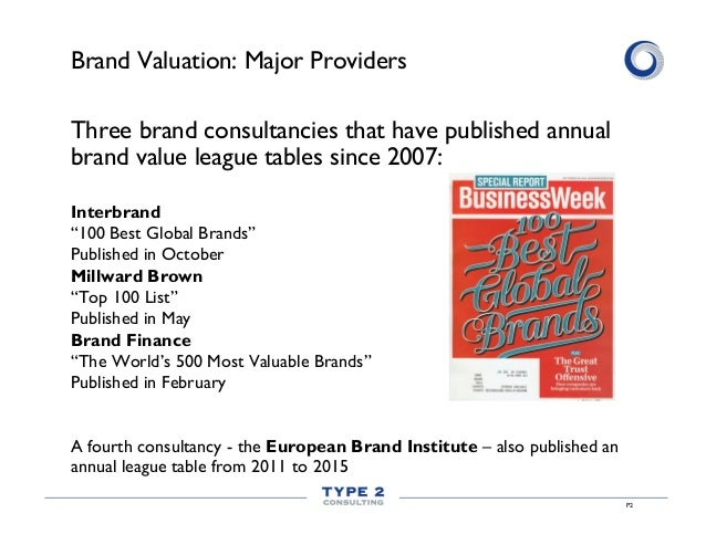 P2 Brand Valuation: Major Providers Three brand consultancies that have published annual brand value league tables since 2...