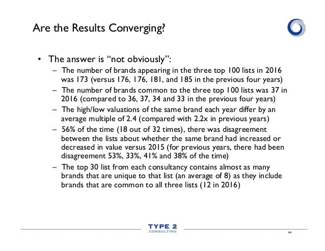 """P9 Are the Results Converging? • The answer is """"not obviously"""": – The number of brands appearing in the three top 100 li..."""