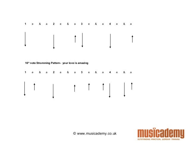 Outstanding Your Love Is Amazing Chords Sketch - Basic Guitar Chords ...