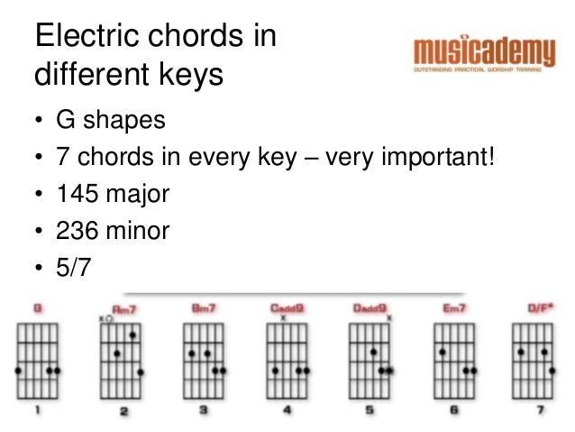 Electric Guitar Masterclass From Musicademy