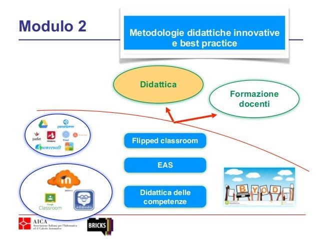 Metodologie Didattiche Innovative Flipped Classroom ~ Aica formazione animatori digitali calabria