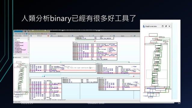 人類分析binary已經有很多好工具了 2016/8/25 Cloudsec 2016 32