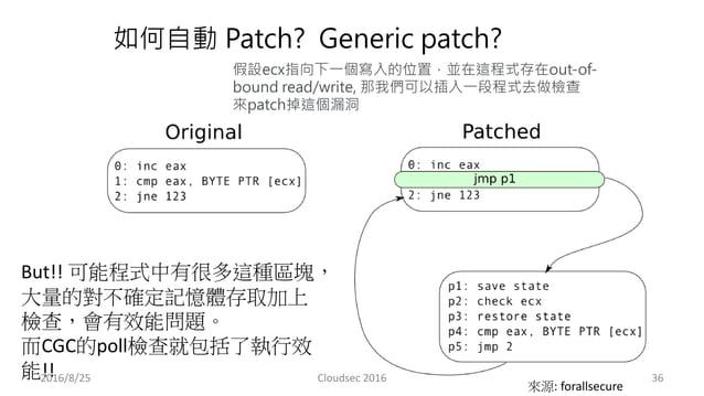 如何自動 Patch? Generic patch? But!! 可能程式中有很多這種區塊, 大量的對不確定記憶體存取加上 檢查,會有效能問題。 而CGC的poll檢查就包括了執行效 能!! 來源: forallsecure 假設ecx指向下一...