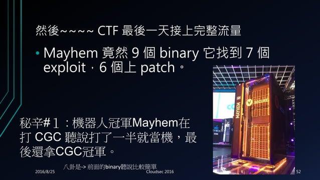 然後~~~~ CTF 最後一天接上完整流量 • Mayhem 竟然 9 個 binary 它找到 7 個 exploit,6 個上 patch。 秘辛#1 : 機器人冠軍Mayhem在 打 CGC 聽說打了一半就當機,最 後還拿CGC冠軍。 八...