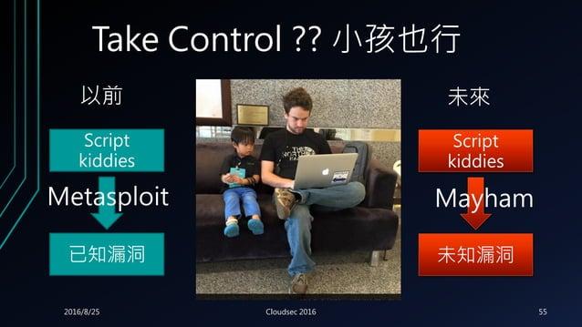 Script kiddies 以前 已知漏洞 Metasploit 未來 Script kiddies 未知漏洞 Mayham Take Control ?? 小孩也行 2016/8/25 Cloudsec 2016 55