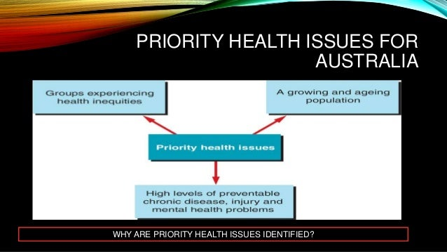 health priority in australia Indigenous health priorities 2013-2017 rationale: as the peak body for  professional entry-level medical education, training and research in australia and  new.