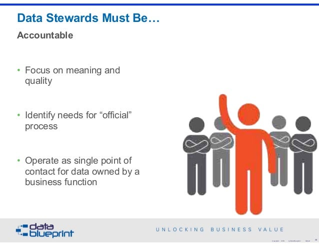 Data ed slides best practices in data stewardship technical blueprint slide 37 38 malvernweather Image collections