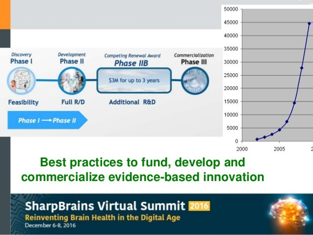 Best practices to fund, develop and commercialize evidence-based innovation