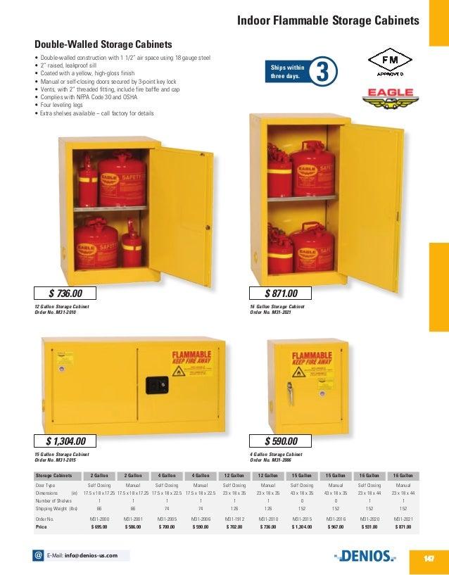 Indoor Flammable Storage Cabinets ...