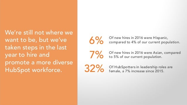 6% Of new hires in 2016 were Hispanic, compared to 4% of our current population. 7% Of new hires in 2016 were Asian, compa...