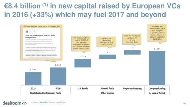 Venture capital cryptocurrencies europa