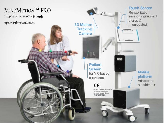 Copyright 2016, All Rights Reserved – MindMaze SA Lausanne, Switzerland 11 MINDMOTION™ PRO Hospital-based solution for ear...