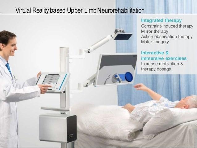 Copyright 2016, All Rights Reserved – MindMaze SA Lausanne, Switzerland Virtual Reality based Upper LimbNeurorehabilitatio...