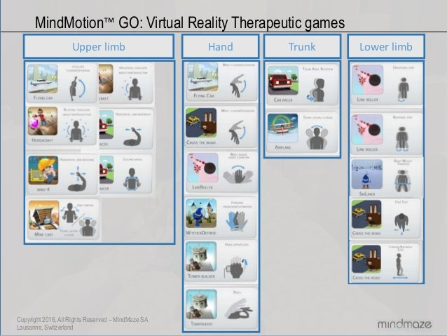 Copyright 2016, All Rights Reserved – MindMaze SA Lausanne, Switzerland MindMotion™ GO: Virtual Reality Therapeutic games ...