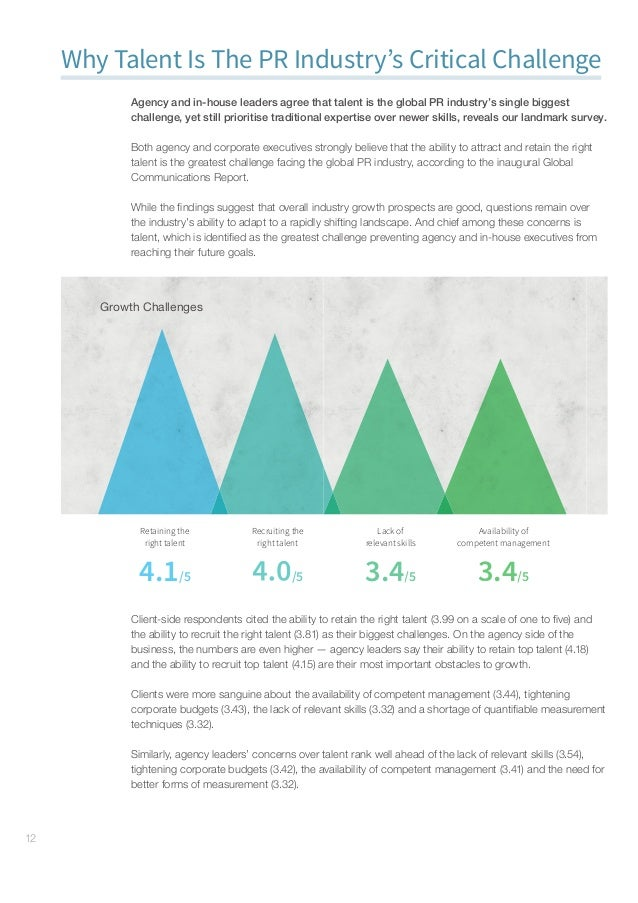 GlobalCommunicationsReport–Research#gcr16 13 But agencies were much more likely to be concerned about the industry's a...