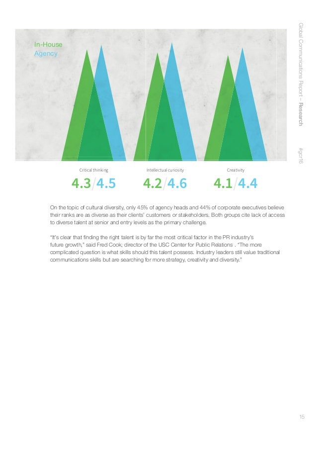 16 Media Landscape Changes But Metrics Remain The Same Global Communications Report reveals that while channel thinking is...