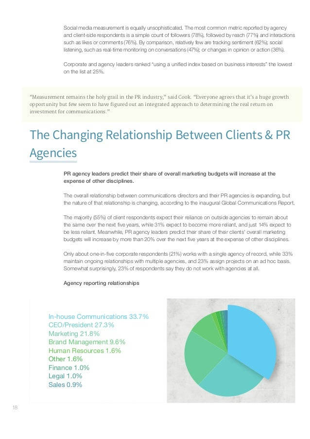 GlobalCommunicationsReport–Research#gcr16 19 In what may be a major shift, furthermore, PR agency leaders report that ...
