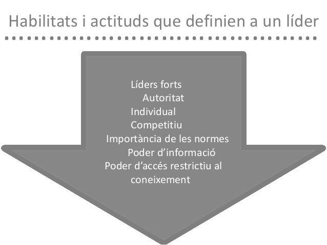 XIV Jornada de Qualitat a l'Ensenyament -Helena Guardans- Slide 3