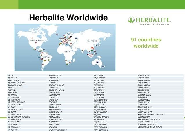 Herbalife Hom