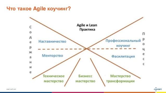 www.luxoft.com Что такое Agile коучинг?