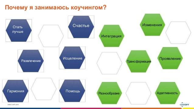 www.luxoft.com Почему я занимаюсь коучингом? Изменения Трансформация Адаптивность Интеграция Разнообразие Проявление Счаст...