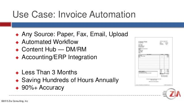 Insurance Automation Solutions For Back Office Software