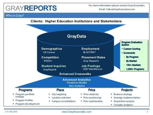 617.366.2838 www.GrayAssociates.com 2 GRAY For more information please contact Gray Associates. Email: Sales@GrayAssociate...