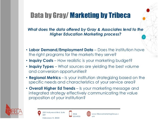 Data by Gray/ Marketing by Tribeca (866) 255-4955 2001 Hollywood Blvd. Suite 209 Hollywood, FL 33020 www.TribecaMarketingG...