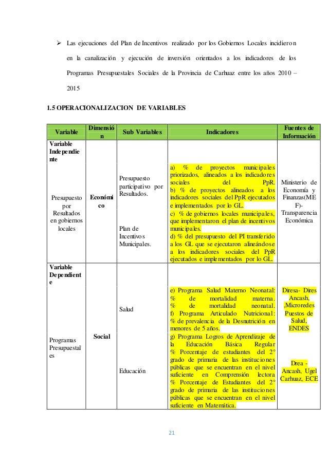 21  Las ejecuciones del Plan de Incentivos realizado por los Gobiernos Locales incidieron en la canalización y ejecución ...
