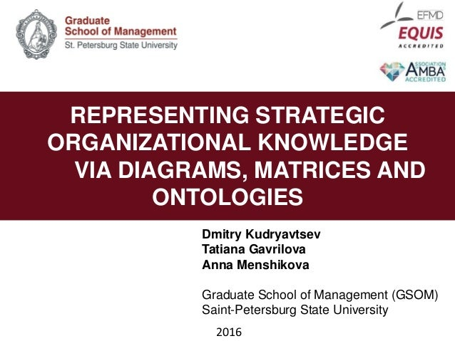 STRATEGIC VISION AND 2007/08 ACADEMIC YEARREPRESENTING STRATEGIC ORGANIZATIONAL KNOWLEDGE VIA DIAGRAMS, MATRICES AND ONTOL...