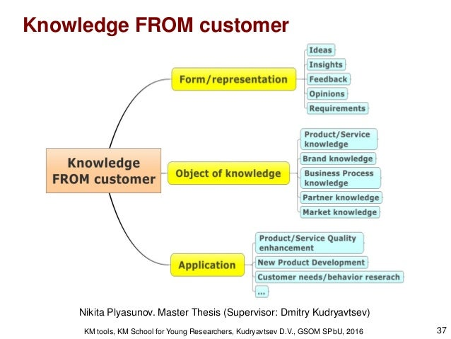 knowledge management master thesis