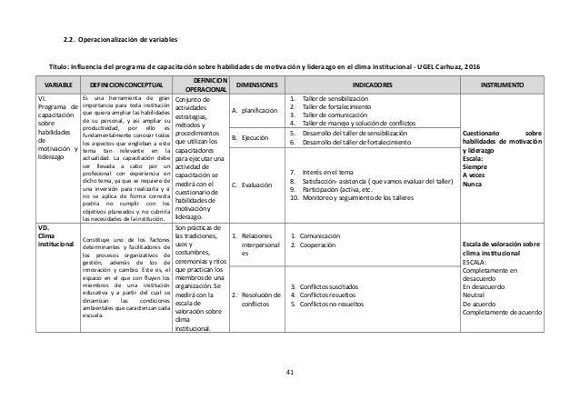 2.2. Operacionalización de variables Título: Influencia del programa de capacitación sobre habilidades de motivación y lid...