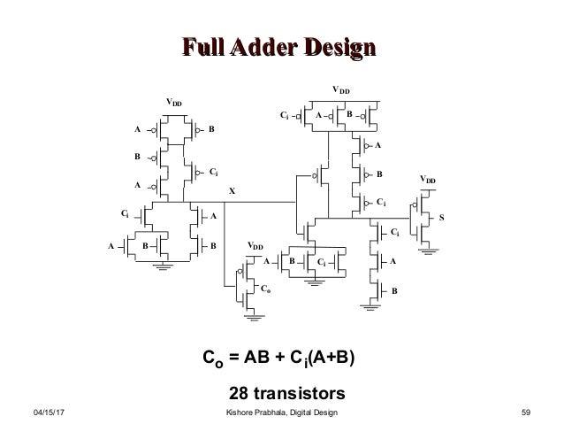 digital design for b tech     b sc
