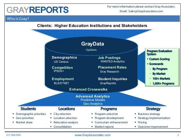 2016 March GrayReports - Student Demand Trends Slide 2