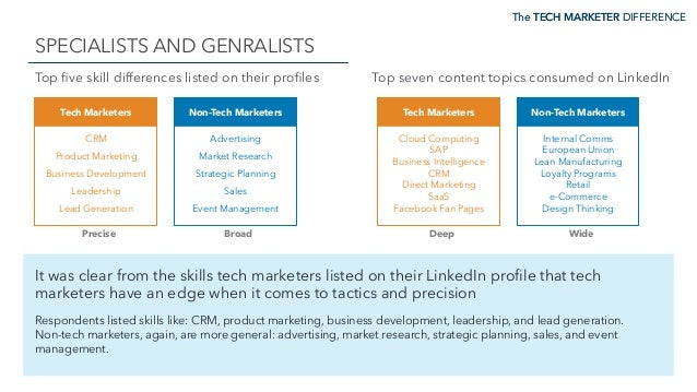 The TECH MARKETER DIFFERENCE SPECIALISTS AND GENRALISTS The TECH MARKETER DIFFERENCE Precise Broad Non-Tech MarketersT...