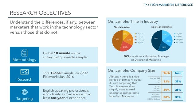 The TECH MARKETER DIFFERENCE Understand the differences, if any, between marketers that work in the technology sector ve...