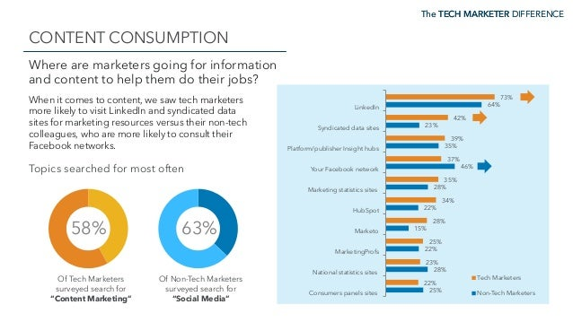 The TECH MARKETER DIFFERENCE CONTENT CONSUMPTION The TECH MARKETER DIFFERENCE Where are marketers going for information an...