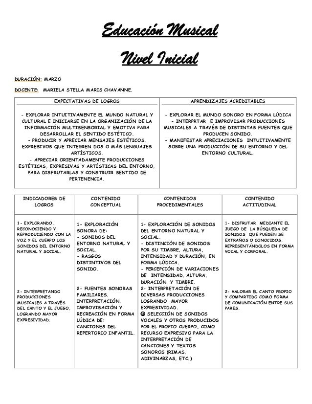2016 marzo plan diagn stico de educaci n musical de nivel for Planificacion de educacion inicial