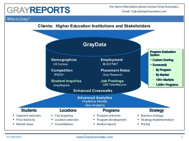 2016 May GrayReports - Demand Trends in Higher Education Slide 2