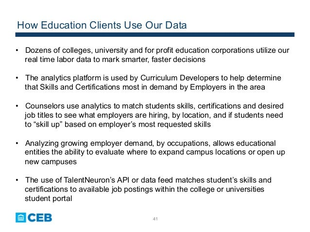 41 How Education Clients Use Our Data • Dozens of colleges, university and for profit education corporations utilize our ...