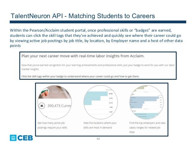 42 TalentNeuron API - Matching Students to Careers Within  the  Pearson/Acclaim  student  portal,  once  profe...