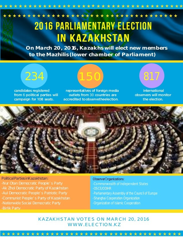 2016 Parliamentary Election in Kazakhstan On March 20, 2016, Kazakhs will elect new members to the Mazhilis (lower chamber...
