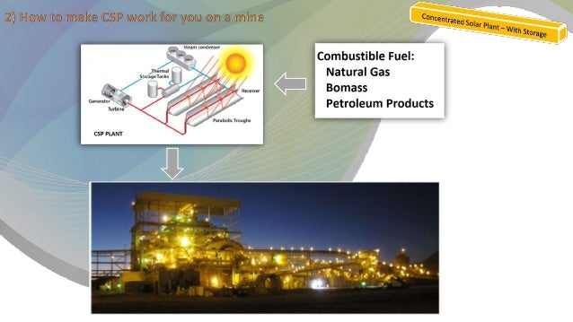 Implementing A Solar System On Your Mine Age Technologies